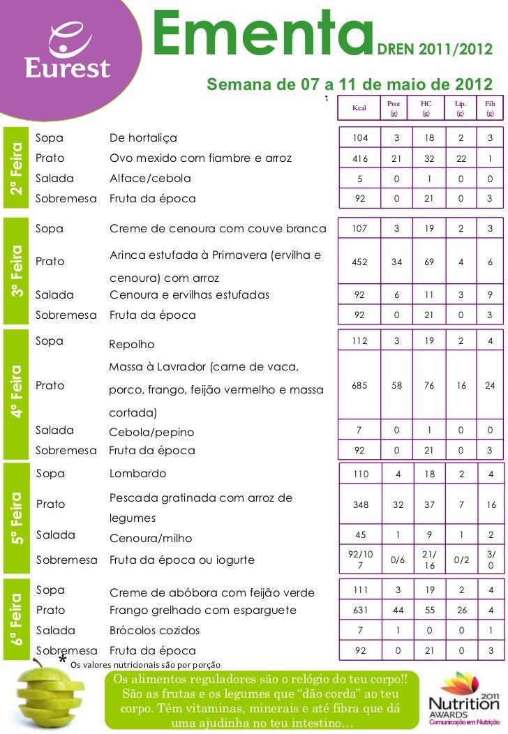 Ementa                                     DREN 2011/2012                                                       Semana de ...