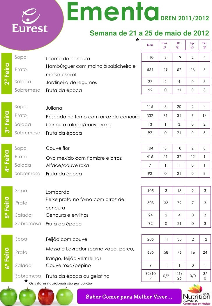 Ementa                                   DREN 2011/2012                                                        Semana de 2...