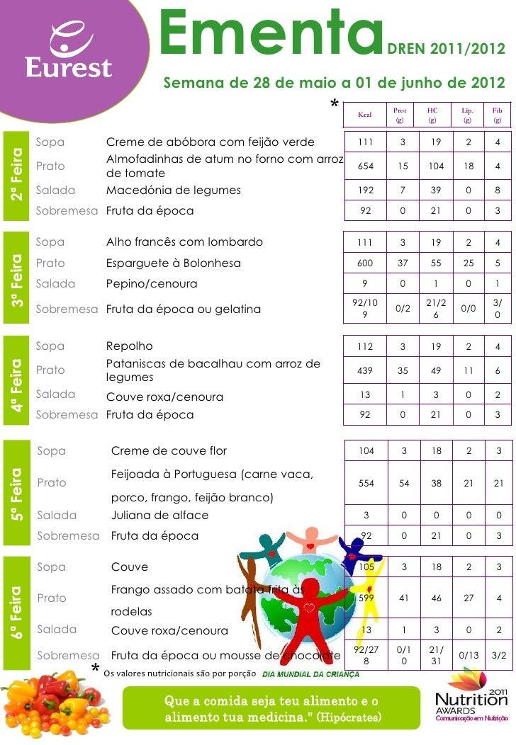 Ementa                                   DREN 2011/2012                                        Semana de 28 de maio a 01 d...