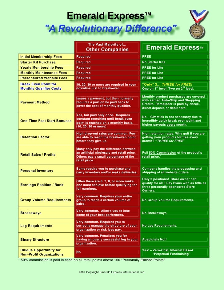 The Vast Majority of…                                          Other Companies                                 Emerald Exp...