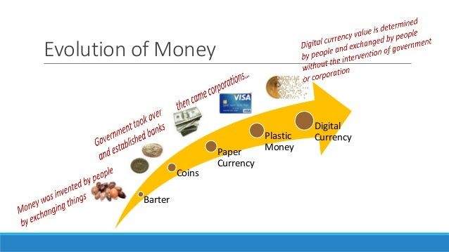 Emergence Of Digital Currency Bitcoin Evolution Money An Introduction Future Investing In 3