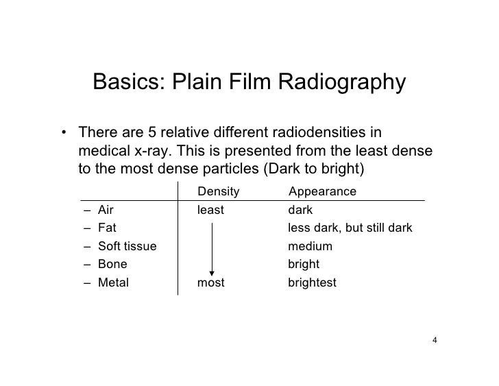 Basics: Plain Film Radiography  • There are 5 relative different radiodensities in   medical x-ray. This is presented from...