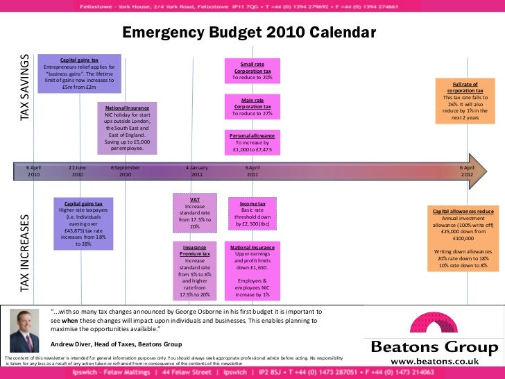 Emergency Budget 2010 Calendar      TAX SAVINGS                               Capital gains tax                       Entr...