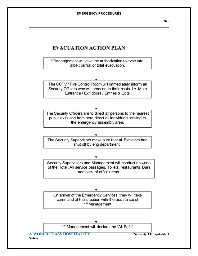 Emergency Evocation Plan
