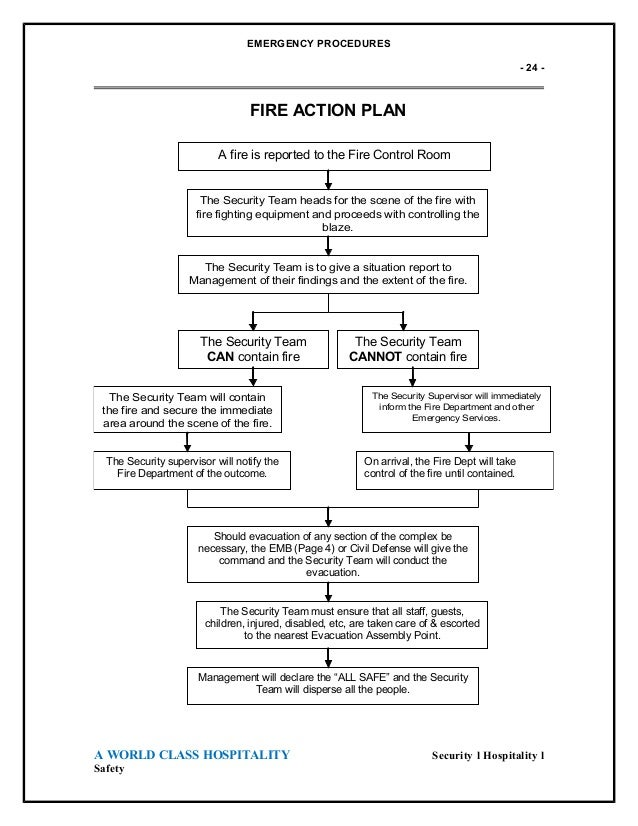 Emergency evocation plan 24 emergency procedures 24 fire action plan pronofoot35fo Image collections