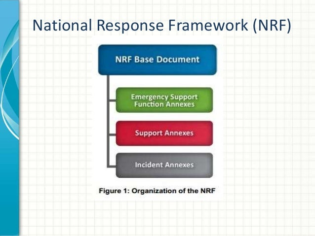 the national response framework essay The purpose of this page is to provide an overview of the national preparedness goal  national preparedness  national disaster recovery framework national.