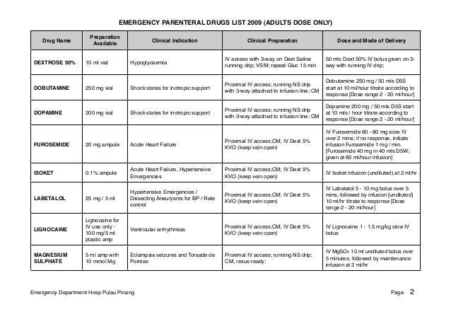 The Ultimate Nursing Brain Sheet Database (33 nursing report sheet templates)