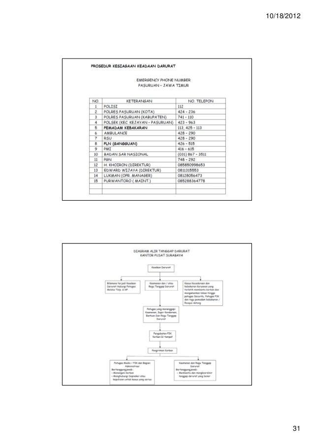 Emergency response plan latest april 2014 10182012 31 ccuart Choice Image