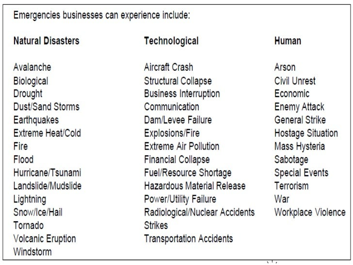 crisis communications plan examples