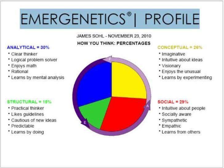 Emergenetics Jim Sohl Profile November 2010