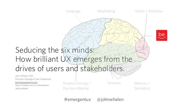 Language Wayfinding  Vision / Attention  Seducing the six minds:  How brilliant UX emerges from the  drives of users and s...