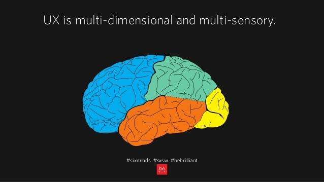 UX is multi-dimensional and multi-sensory. #sixminds #sxsw #bebrilliant