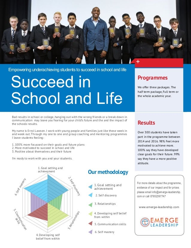 Empowering underachieving students to succeed in school and life Succeed in School and Life Bad results in school or colle...