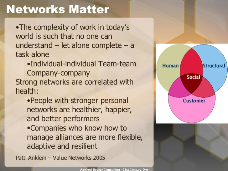 Networks Matter <ul><li>The complexity of work in today's  world is such that no one can  understand – let alone complete ...