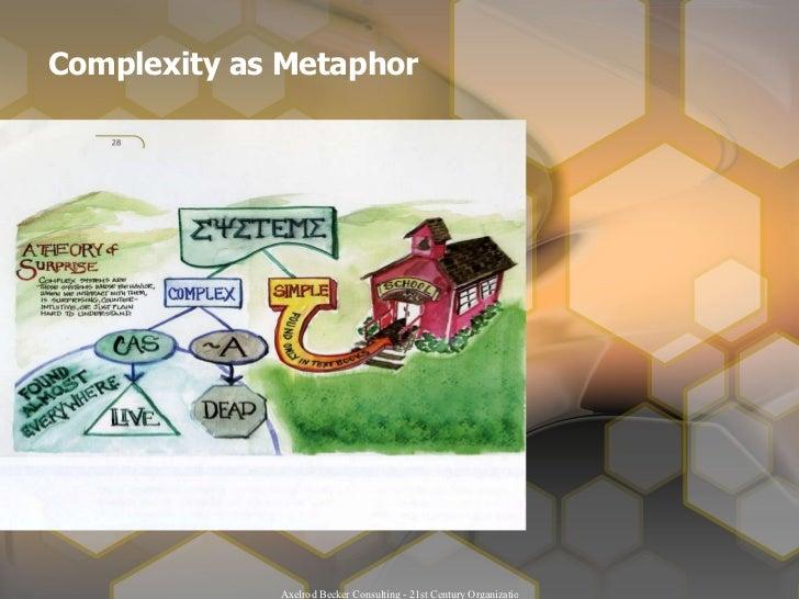 Complexity as Metaphor