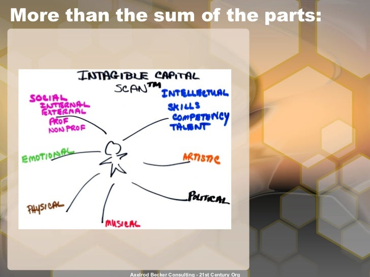 More than the sum of the parts: