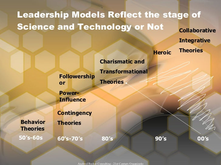 Leadership Models Reflect the stage of Science and Technology or Not 50's-60s Behavior Theories 60's-70's Contingency Theo...