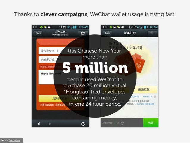 """5 million this Chinese New Year, more than people used WeChat to purchase 20 million virtual """"Hongbao"""" (red envelopes cont..."""