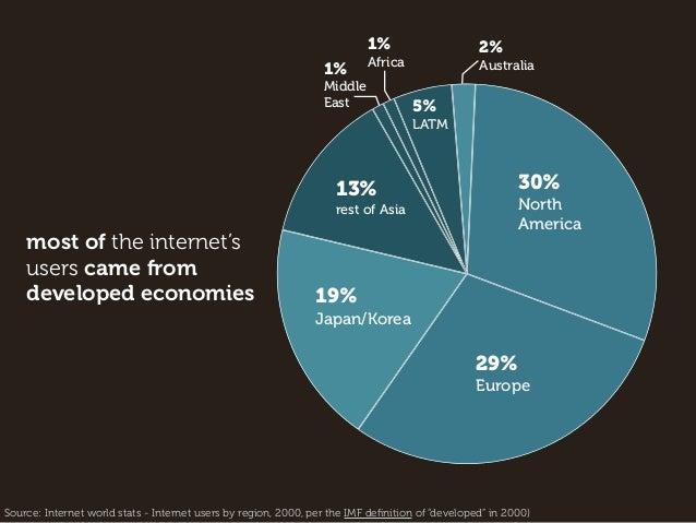 The Emerging Global Web Slide 10