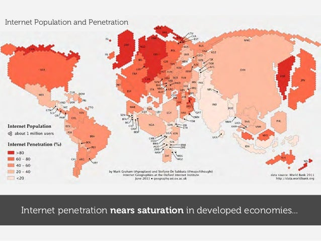 Internet penetration nears saturation in developed economies... Internet Population and Penetration