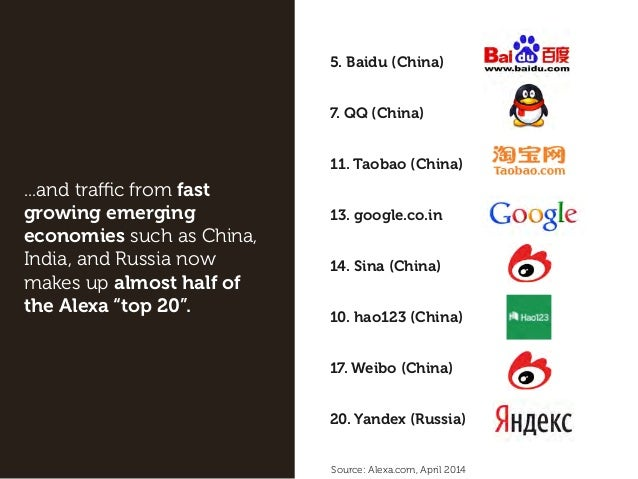5. Baidu (China) 7. QQ (China) 11. Taobao (China) 13. google.co.in 14. Sina (China) 10. hao123 (China) 17. Weibo (China) 2...