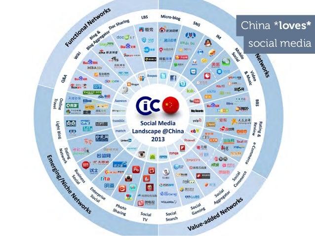 China *loves* social media