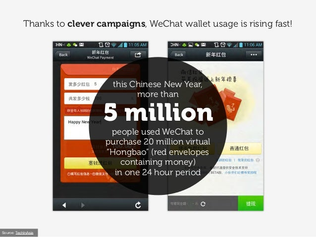 "5 million this Chinese New Year, more than people used WeChat to purchase 20 million virtual ""Hongbao"" (red envelopes cont..."