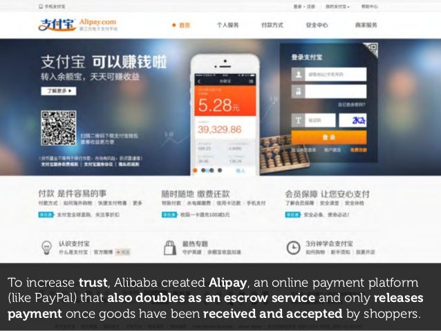 To increase trust, Alibaba created Alipay, an online payment platform (like PayPal) that also doubles as an escrow service...