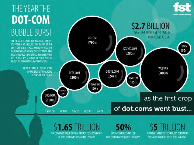 as the first crop of dot.coms went bust...