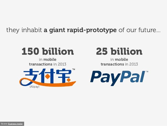 in mobile transactions in 2013 25 billion in mobile transactions in 2013 150 billion (Alipay) they inhabit a giant rapid-p...
