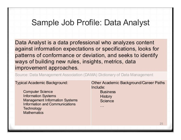 Data-Ed: Emerging Trends in Data Jobs