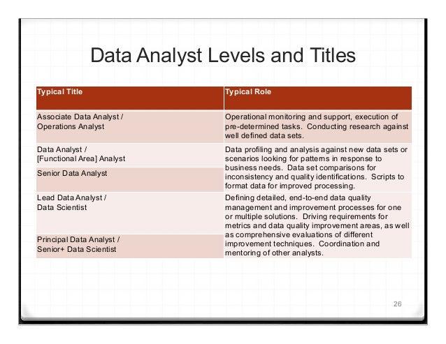 Data-Ed: Emerging Trends in Data Jobs