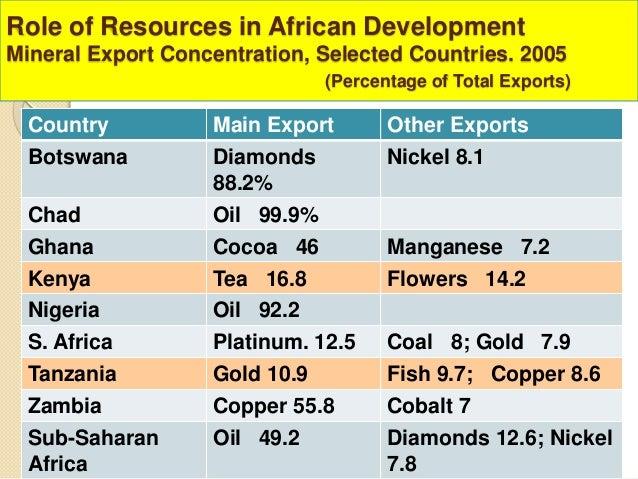 Ghana S Natural Resources And Main Exports