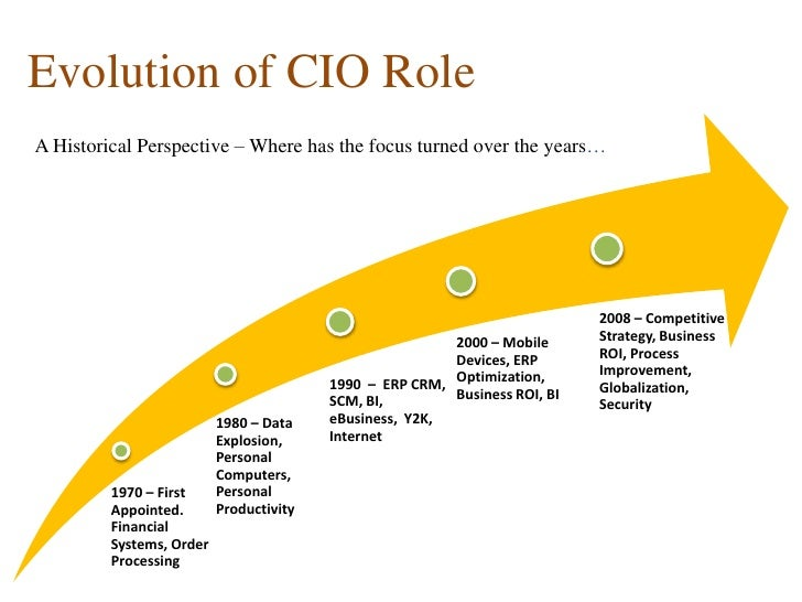 Emerging Role Of Cio As A Strategy Execution Officer