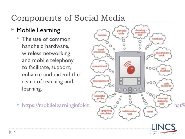 mobile learning readiness among working adult Work-based learning experiences provide the opportunity to strengthen six key soft skill areas - communication, enthusiasm and attitude, teamwork, networking, problem solving and critical thinking, and professionalism.