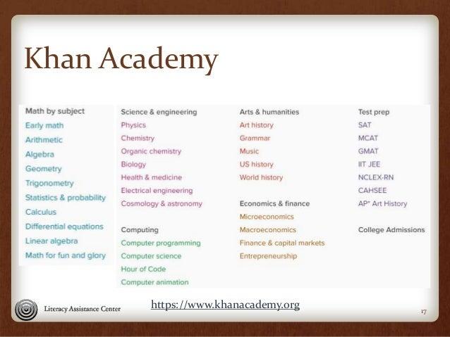 Khan Academy 17 https://www.khanacademy.org