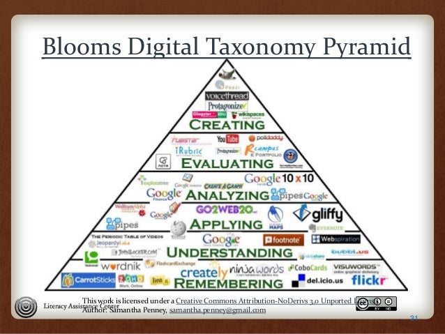 Blooms Digital Taxonomy Pyramid 31 This work is licensed under a Creative Commons Attribution-NoDerivs 3.0 Unported Licens...