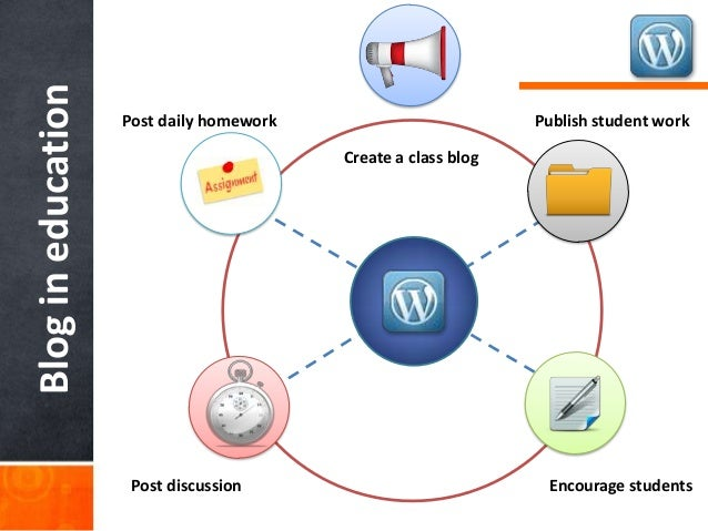Social Bookmarking in education  Subscribe others bookmarks  collaboration concept of shared online bookmarks  Data Base o...