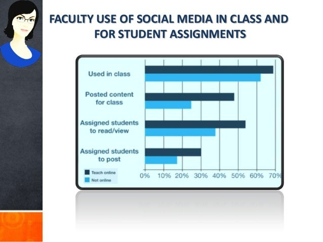 FACEBOOK IN EDUCATION  communication  Use Facebook apps Intertwine class projects  Become a news source  Make a Facebook p...