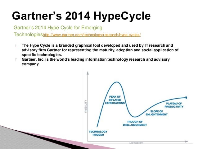 gartner hype cycle 2016 pdf