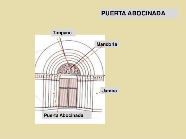 puerta abocinada puerta abocinada timpano mandorla jamba