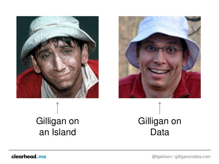 Gilligan's Guide to Analysts as Community Managers' Best Friends Slide 2