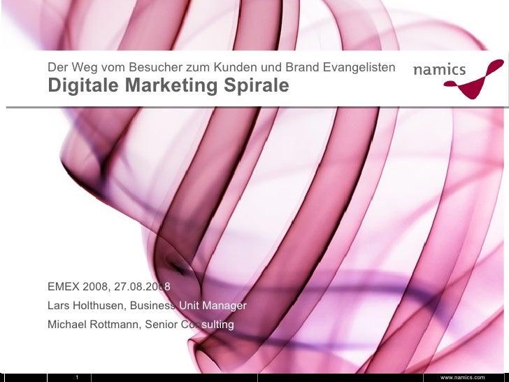 Der Weg vom Besucher zum Kunden und Brand Evangelisten Digitale Marketing Spirale <ul><li>EMEX 2008, 27.08.200 8 </li></ul...
