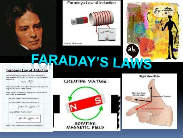 a lab experiment to test and observe faradays law This experiment examines faraday's law of electromagnetic induction the phenomenon involves induced voltages and currents due to changing magnetic fields (do not confuse this law with faraday's laws of electrolysis, which are entirely different.