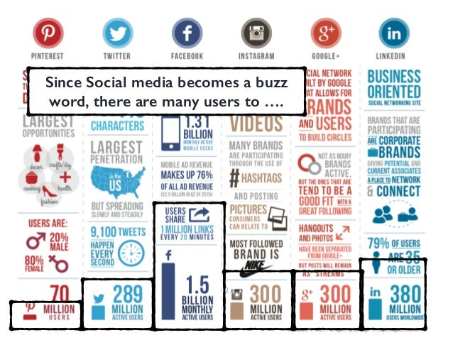 Since Social media becomes a buzz word, there are many users to …. 2