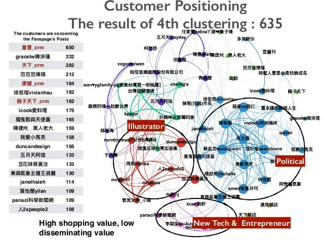 Political New Tech & Entrepreneur Illustrator The customers are concerning the Fanspage's Posts _crm 650 gracetw 332 _crm ...