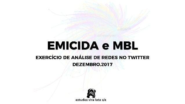 Emicida e MBL: Análise de Redes