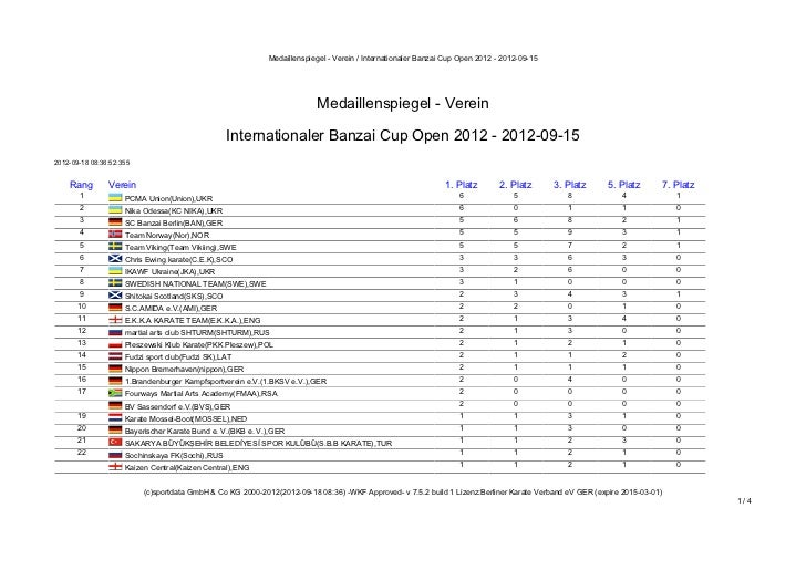Medaillenspiegel - Verein / Internationaler Banzai Cup Open 2012 - 2012-09-15                                             ...