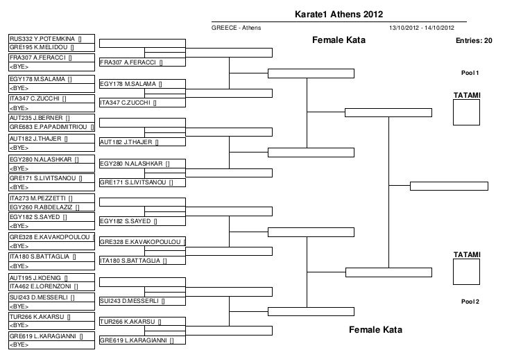 Karate1 Athens 2012                                                      GREECE - Athens                         13/10/201...