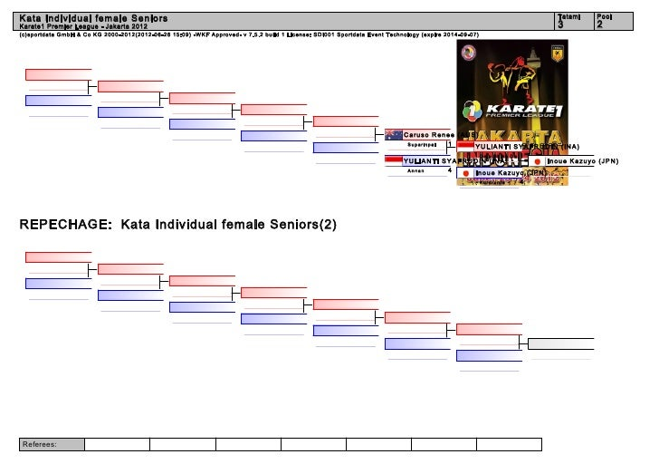 Kata Individual female Seniors                                                                                            ...